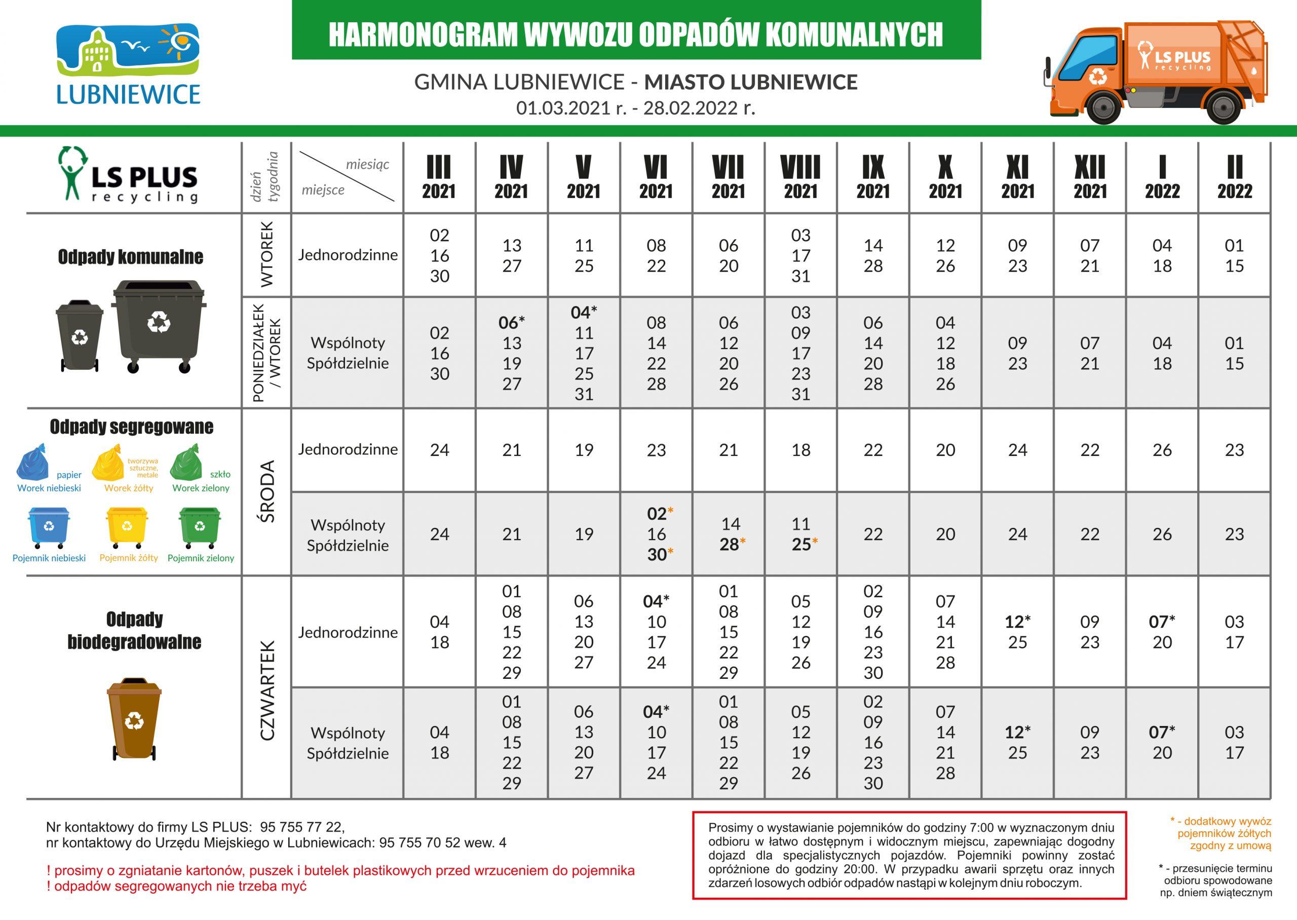 harmonogram wywozu odpadów lubniewice