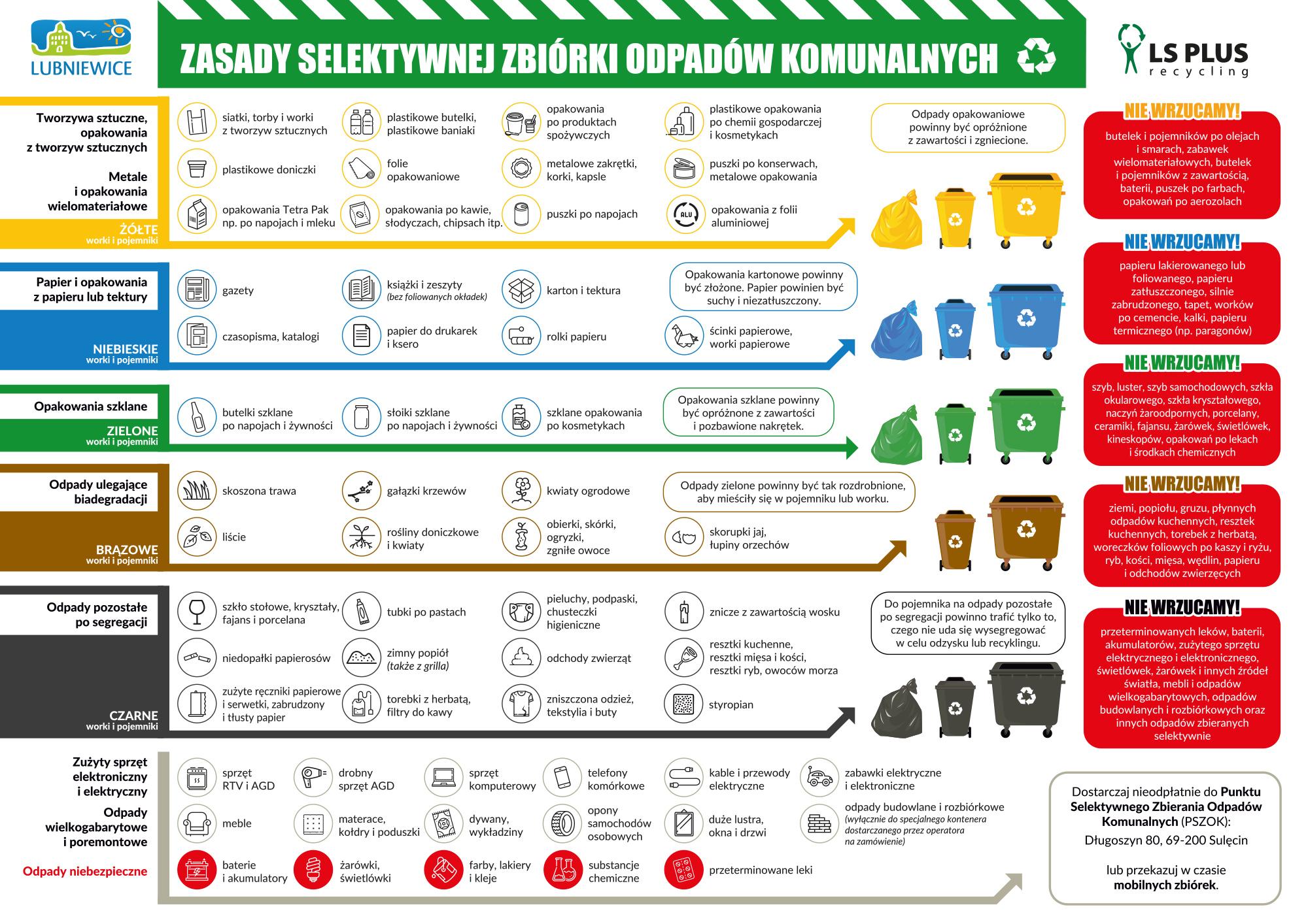 ulotka segregacji odpadów 2