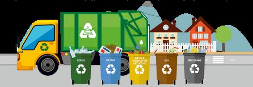 Segregacja odpadów komunalnych