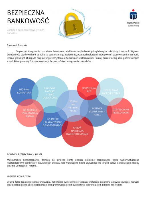 Zasady bezpiecznej bankowości