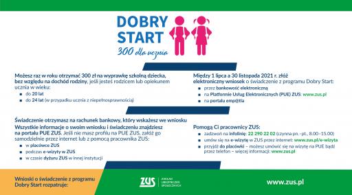 Dobry Start – spotkanie z ekspertem ZUS dla mieszkańców